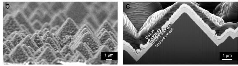 As a result of an innovative process developed in the EPFL laboratories, the perovskite cell covers the pyramid landscape of the silicon surface like an uninterrupted layer of snow.